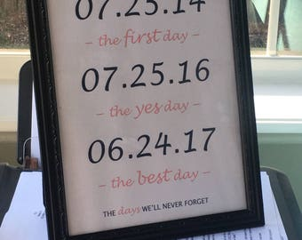The First Day, The Yes Day, The Best Day