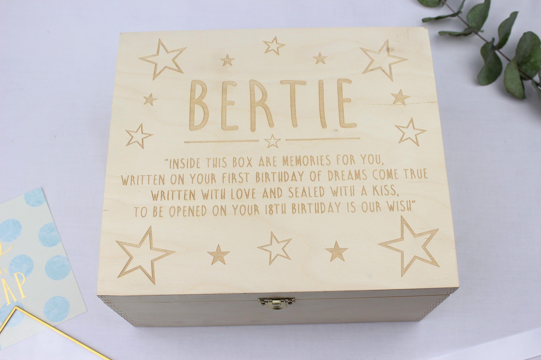 Date box in Australia