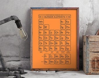 Periodic Table of Burger Elements Poster Art Print