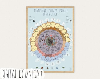 TCM, Organ Clock, Chinese Medicine, Infographic, Poster, Art Print, Large printable poster, Digital download