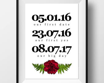 Custom Date Wall Print - Anniversary Gift - Wedding Gift - Important Dates - Personalised Dates - Special Dates - Romantic Gift For Wife