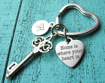 personalized housewarming gift, new home gift, first home gift, for newlyweds, gift for realtor, new home family keychain new homeowner gift