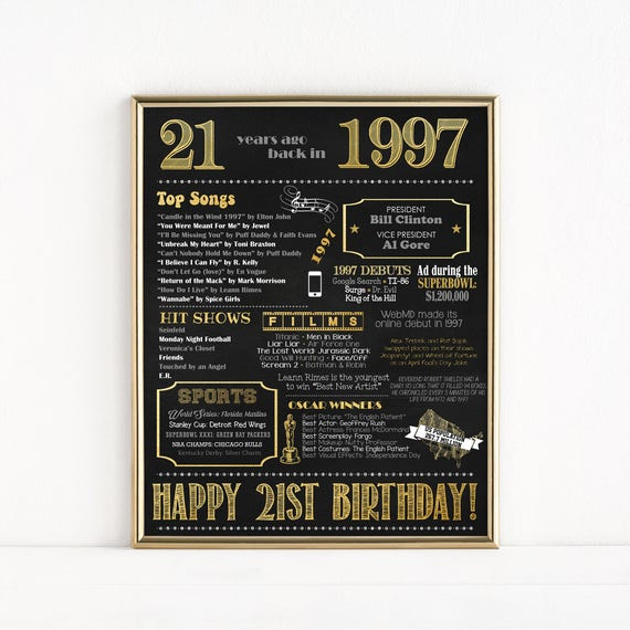Printable 21st Birthday Chalkboard Sign, Back In 1997