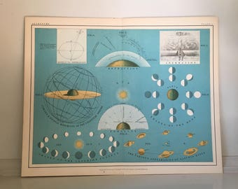 1908 refraction and paralax chart original antique celestial astronomy print