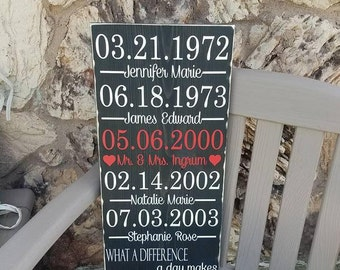What a Difference a Day Makes, Important Dates Sign, Family Established Sign, Anniversary Sign