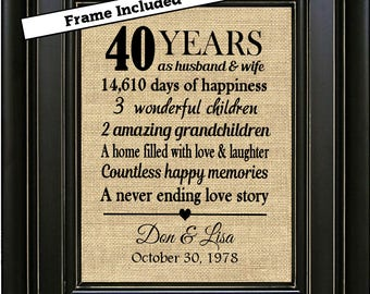 what do you get for a 40 year wedding anniversary