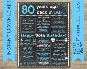 80th Birthday For Him, 80th Birthday Sign, Back in 1937, Happy 80th Birthday, 80th Birthday Decor, 80th Birthday Poster, 80th Birthday Board