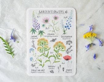 Garden Flowers - Card