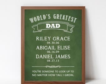 Birthday Gift for Dad - Personalized Print for Dad, Birthday Gift for Dad, Gift for Husband, Custom Names and Birthdays of Children