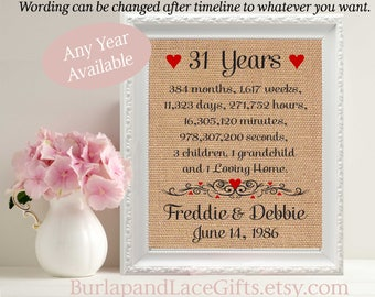 31st Anniversary 31 years together Gift to Wife Gift to Husband Gift for Parents Framed Print Cotton Linen Burlap Anniversary (ana207-31)