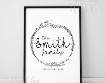 Personalised Modern Family Name Print