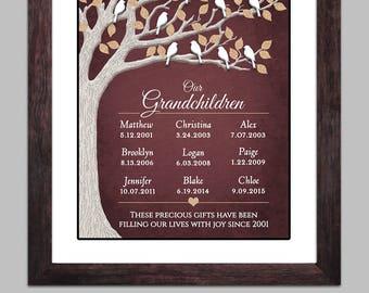 Gift For Grandparents Gift Grandma and Grandpa Grandchildren Birthdates Nana and Papa Christmas Gift From Grandchildren Important Dates