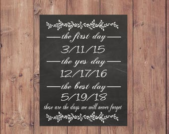 First Anniversary Gift for Him Paper Anniversary Printable Sign Important Dates 1st Anniversary Gift First Day Yes Day Best Day Download