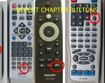 How to operate a DVD or Blueray Player-GUIDE