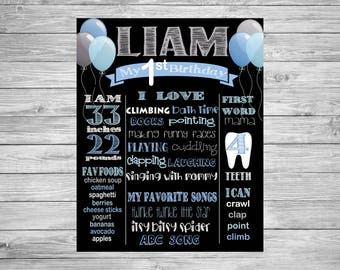 First Birthday Chalkboard/1st Birthday/First Birthday Chalkboard poster/Decorations/blue/gray/Printable Custom