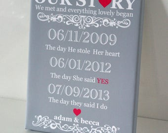 our love story print 1st anniversary gift special date memories picture wedding gifts for her girlfriend wife