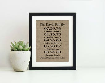 Anniversary Gifts for Parents- Anniversary Gifts for Wife- Wedding Anniversary Gift- Gift for Her- 5th Anniversary Gift- Personalized Gift