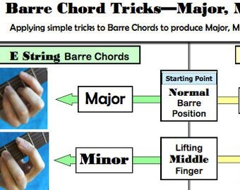 Barre Chord Shapes, Tips, and Tricks: A Guitar Player's Visual Guide