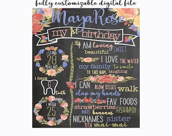 Vintage Floral and Fruit Farmers Market First Birthday Chalkboard Milestone Poster