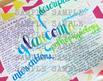 Glaucoma- Nursing Notes/ Concept Map- Medical Surgical Semester