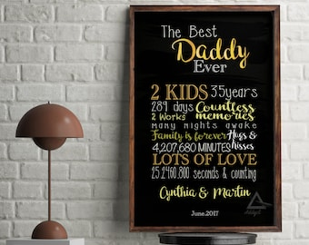 Father's Day Gift for Dad Daddy / Fathers Day Personalized Grandad / The best Daddy ever / the best dad gift / Customized fathers day gift