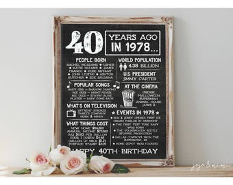 Instant '40 Years Ago in 1978' Printable Year You Were Born Birthday Sign Party Printable Chalkboard 40th BDay Facts and Info