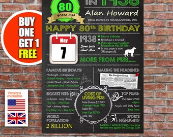 80th birthday gift, 80 years old, personalised 80th present, UK and US versions