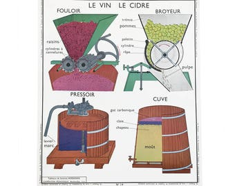 Vintage Authentic French Educational Double-Sided School Poster Chart - Wine / Cider / Tractor & Farm Equipment