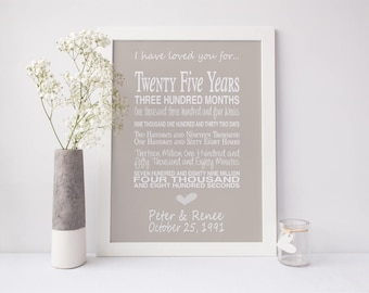 25th wedding anniversary gift - personalised anniversary print- anniversary present - 25th anniversary gift for parents