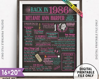 "Flashback to 1986 Poster, Back in 1986 Flashback Sign, Born in 1986 Birthday Party Decor, Chalkboard Style PRINTABLE 8x10/16x20"" 1986 Poster"