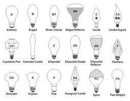 Lightbulb Shape Chart