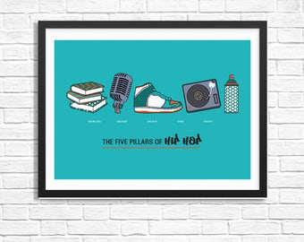 The Five Pillars of Hip Hop / Hip Hop Lifestyle & Culture Poster / Print