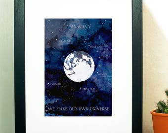 Personalised Universe Couple Print
