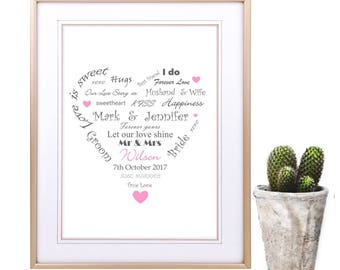 Custom Wedding Gift Personalised,One of a kind,Wedding Keepsake,Personalized Wedding gift,Gift a Couple,Anniversary Gift,Downloadable print