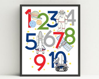 Space number poster, Outer space nursery art, Kids space art print, counting print, 123 nursery art, kids wall decor, Outer space,