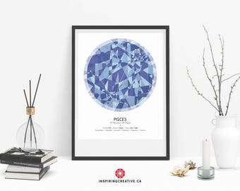 PISCES Zodiac Constellation Poster - Abstract Modern Art Gallery Quality Giclée Print- Astrology and Horoscopes art print- Birthday gift