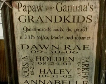 ON SALE 20% OFF Grandparent Plaque, Wall Plaque, Wooden Family Signs, Mothers Day Gift