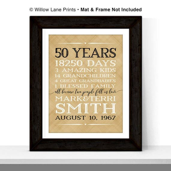 50th Anniversary Gift Ideas 50 Year For