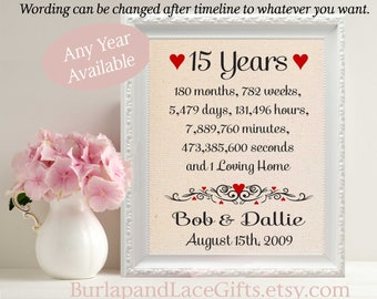 15th Wedding Anniversary Gift for Wife Gift for Husband Anniversary Gift to Wife Gift to Husband Gift to her Wife Anniversary (ana207-14)