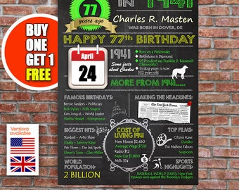 77th birthday gift, 77 years old, personalised 77th present, USA and UK versions