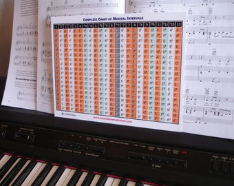 Complete Chart of Musical Intervals