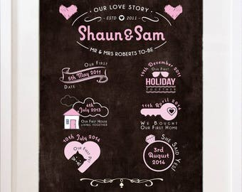Our Love Story - Personalised Print