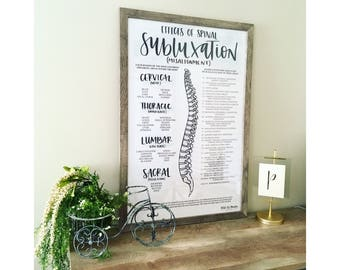 Chiropractic Poster | Subluxation | Symptoms | Spine | ANS | Spinal Column | Chiropractor | Hand Lettered | Anatomy