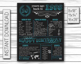1988 Birthday Sign, 30th Birthday Party, 30th Birthday Poster, 30th Chalkboard, 30th Decor, Gift for 30th, Happy 30th Printable DIGITAL FILE