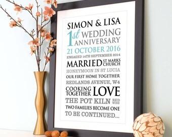 Personalised 1st Wedding Anniversary Art
