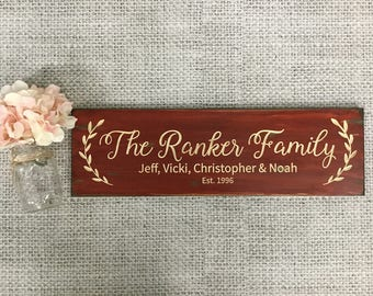 Last Name Sign | Family Name Sign | Wedding Established Sign | Wedding Gift  | Gifts