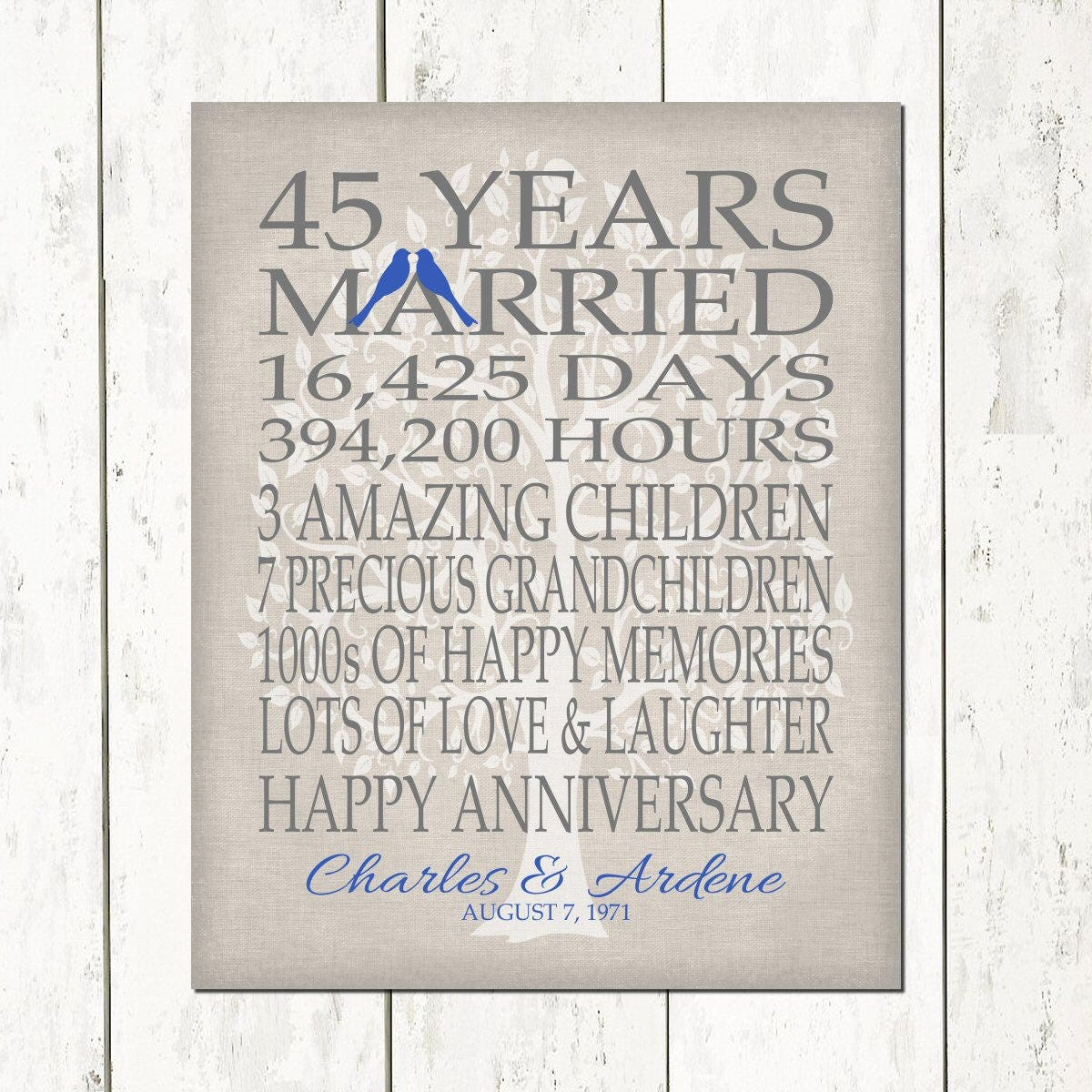 Wedding Anniversary Gift For Parents: 45th Wedding Anniversary Gift For Parents Sapphire Anniversary