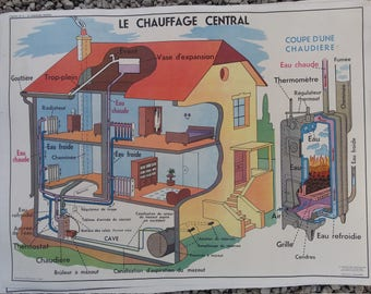 1960s vintage school poster Le Chauffage Central (central heating) Le Courant Electrique (electrical current) house building diagram