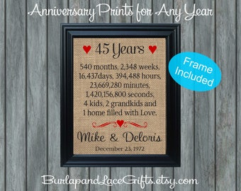 FRAMED Personalized 45th Anniversary Gift/45 years of marriage/45th Wedding Anniversary Gift/45th Anniversary Gift for Parents (ana207-45a)