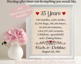 35, 35th wedding anniversary, 35 years of marriage, 35th anniversary gift, 35 years of marriage, gift 35th, Gift to Wife (ana207-35)